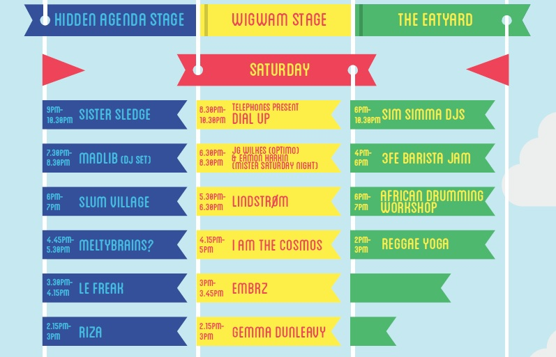 Beatyard - Saturday - Stage Times 2015
